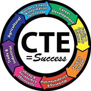 Free CTE Summer Camp for incoming 7th & 8th graders